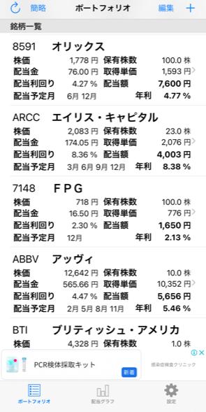 asset-portfolio