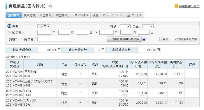 日本株‐売却